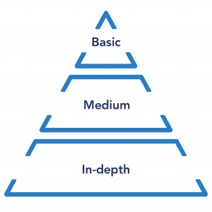 Knowledge_Pyramid